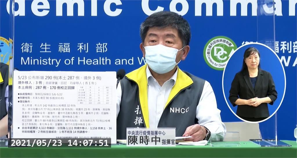 陳時中表示,今天新增6例死亡病例。圖/台視新聞