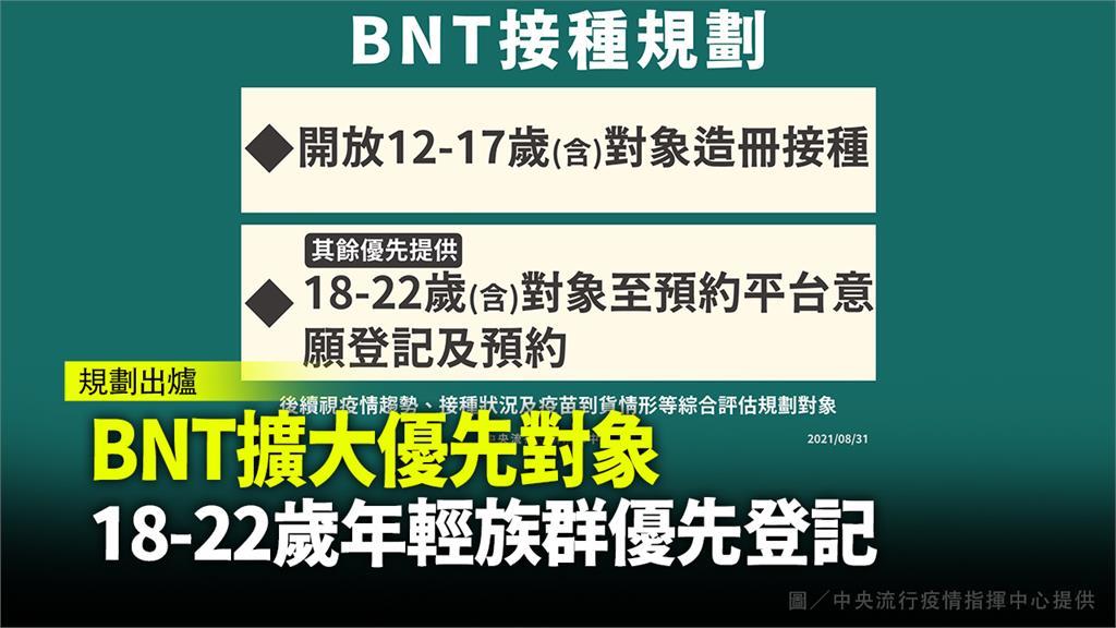 BNT擴大優先接種對象。圖/中央流行疫情指揮中心提供