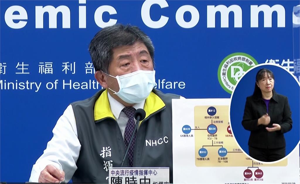 中央流行疫情指揮中心宣布,強化醫療院所門禁管制措施。圖:台視新聞