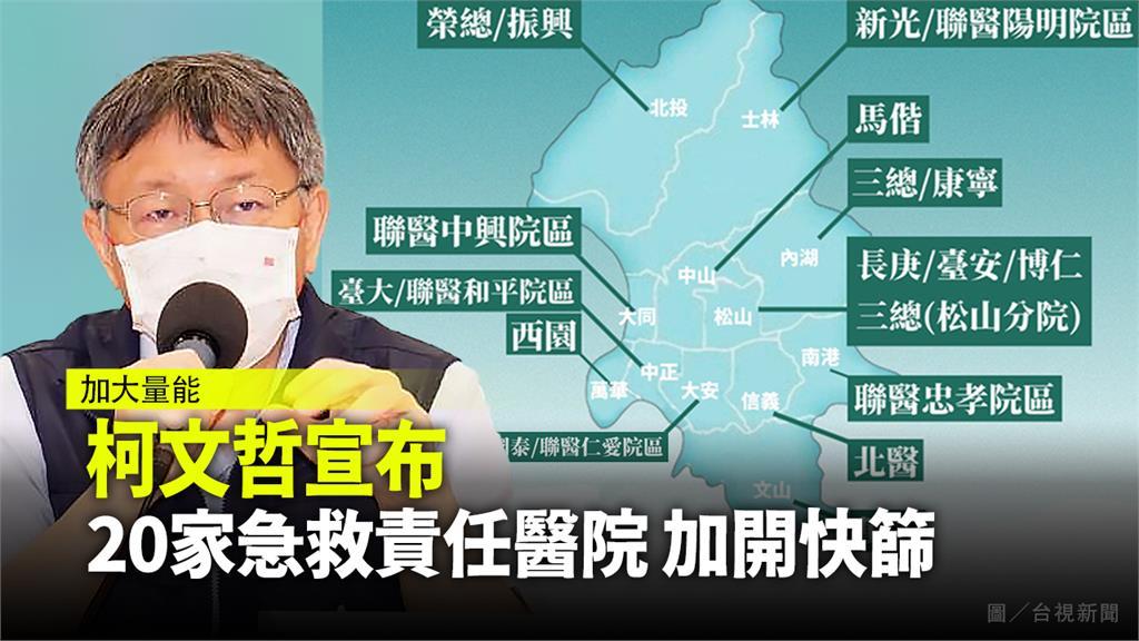 台北市加開20家急救責任醫院快篩站。圖/台視新聞