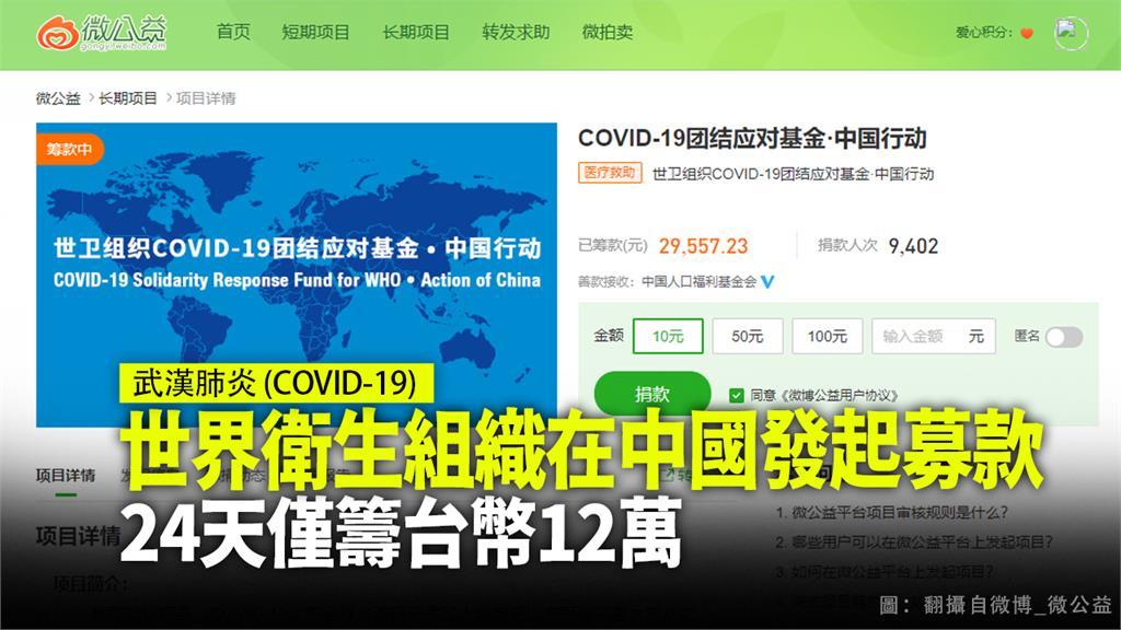 WHO和中國人口福利基金會聯合發起「世界衛生組織 COVID-19 團結對抗基金中國行動」。圖:台視新聞