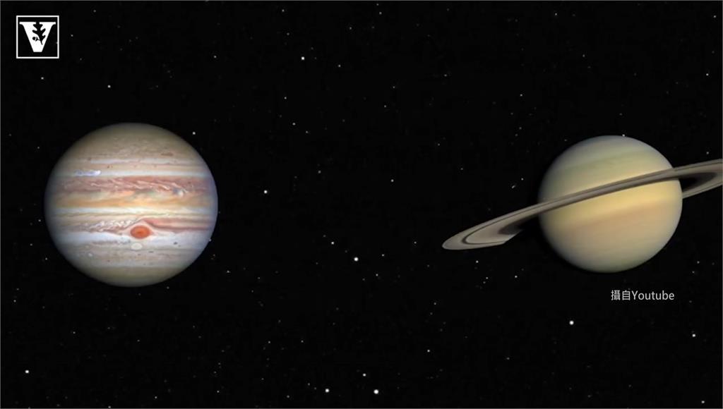 木星和土星12/21將上演罕見「合體」秀。圖:翻攝自Youtube