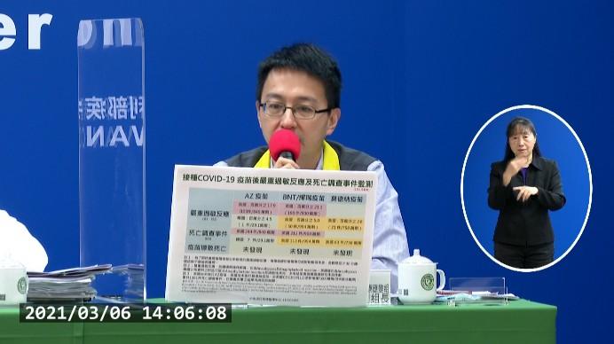 羅一鈞公布全球疫苗監測狀況。圖:台視新聞