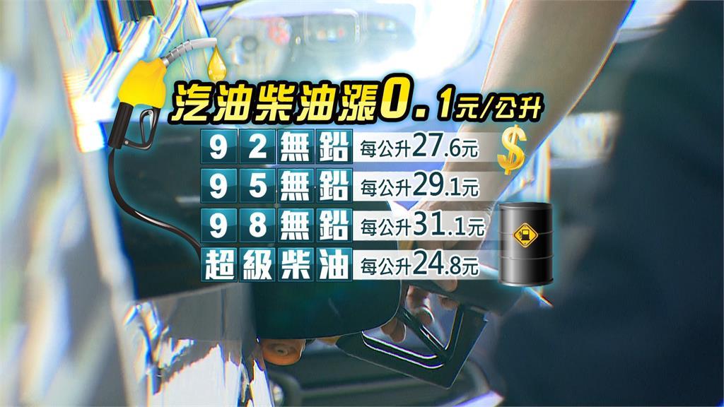 21日起汽、柴油價格各調漲0.1元。