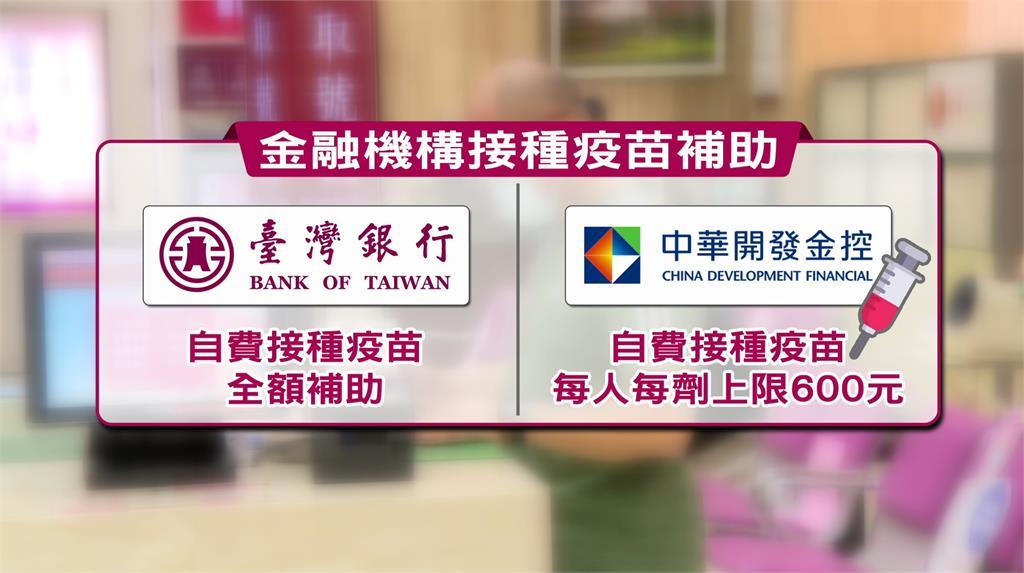 台灣銀行與開發金控,為了鼓勵員工施打疫苗,自費打疫苗都有補助。圖/非凡新聞