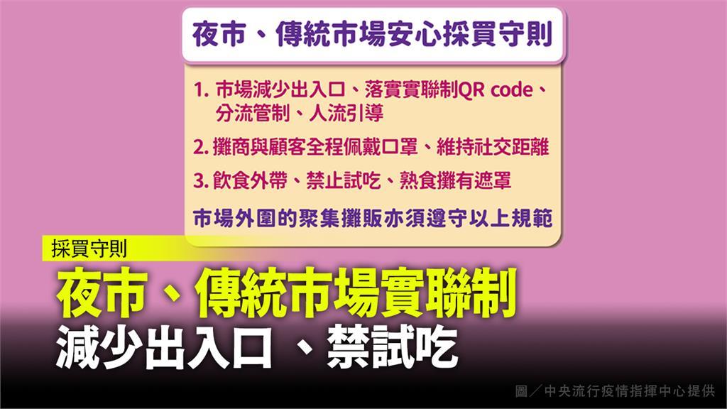 夜市、傳統市場落實QR code實聯制。圖/指揮中心提供