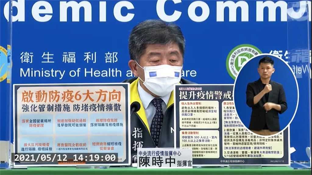 陳時中宣布6大防疫方向。圖/台視新聞
