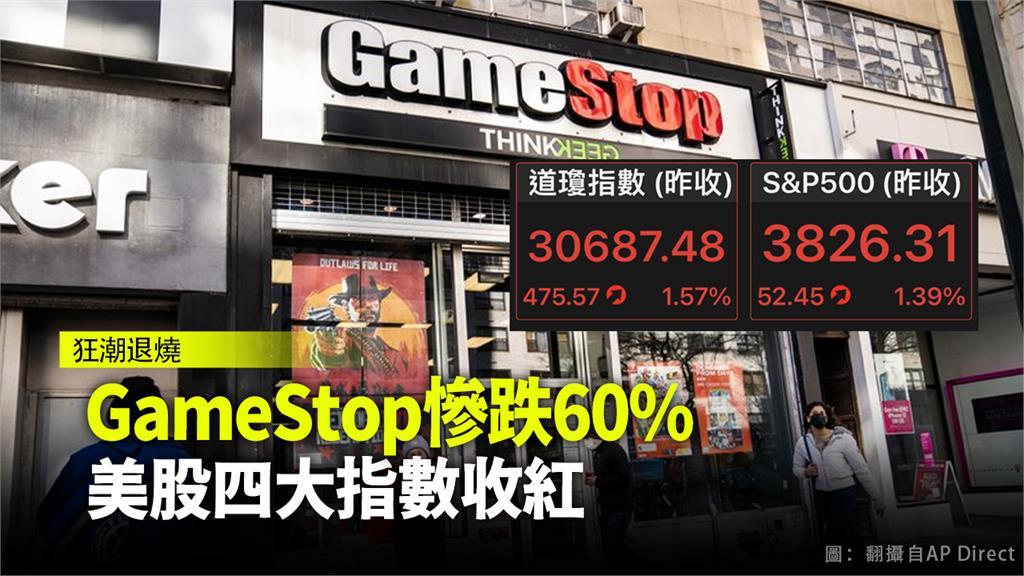 GameStop掀起史詩級軋空。圖:翻攝自AP Direct