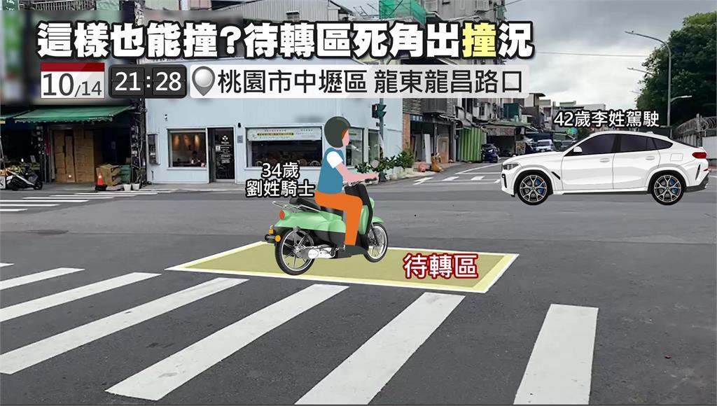 騎士好好停待轉區被撞 網友:轎車駕駛怎麼開車的?