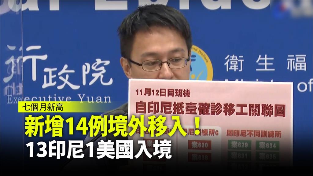 我國今新增14起武漢肺炎,其中13例自印尼入境,1例自美國入境。圖:台視新聞