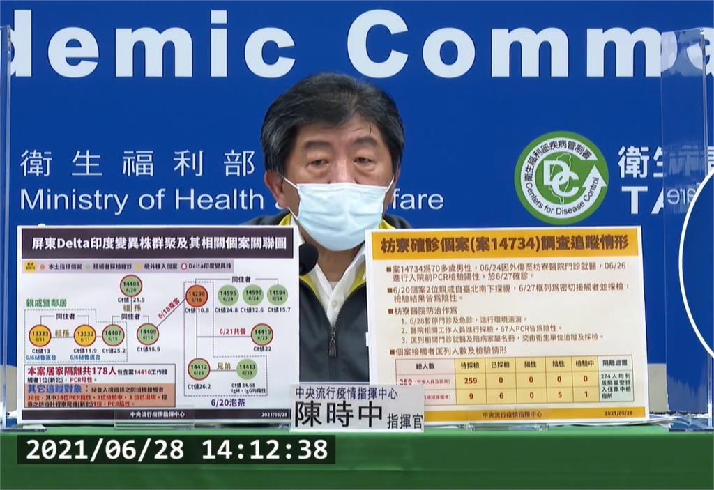 中央流行疫情指揮中心指揮官陳時中。圖/台視新聞
