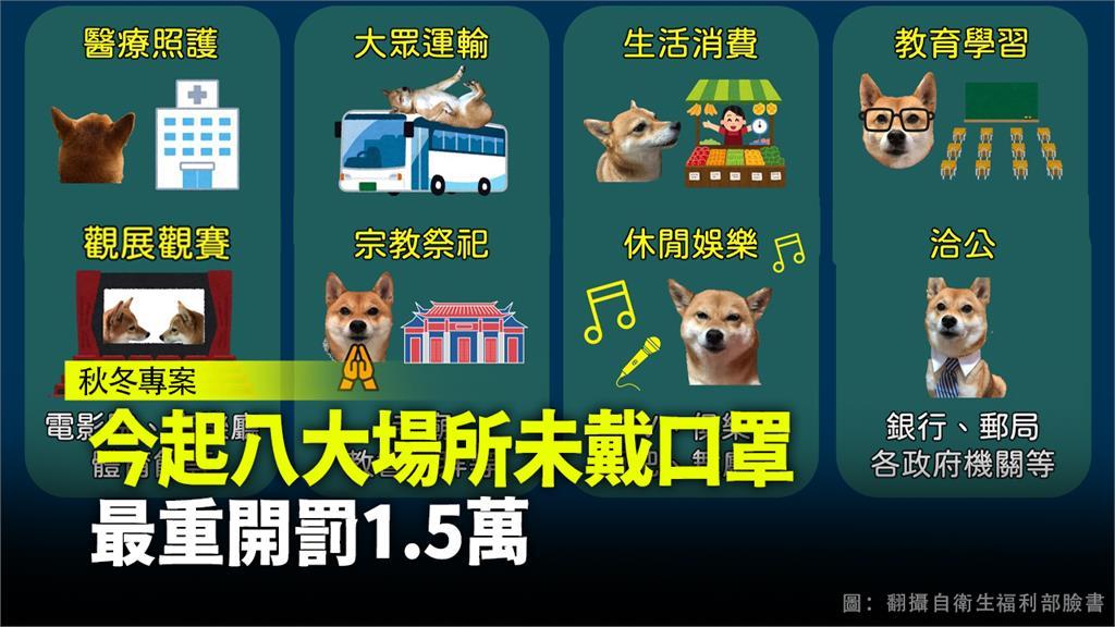 秋冬專案今日上路,國內8大場所強制戴口罩。圖:台視新聞