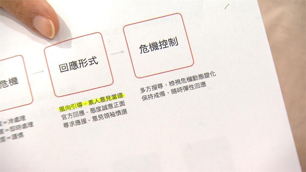 春露所提供的企劃書中指出,快打小組回應形式以「風向引導:素人意見當道」為要點。圖/台視新聞