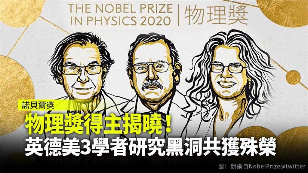 2020年諾貝爾物理獎(Nobel Prize in Physics)得主於今(6)日揭曉。圖:台視新聞