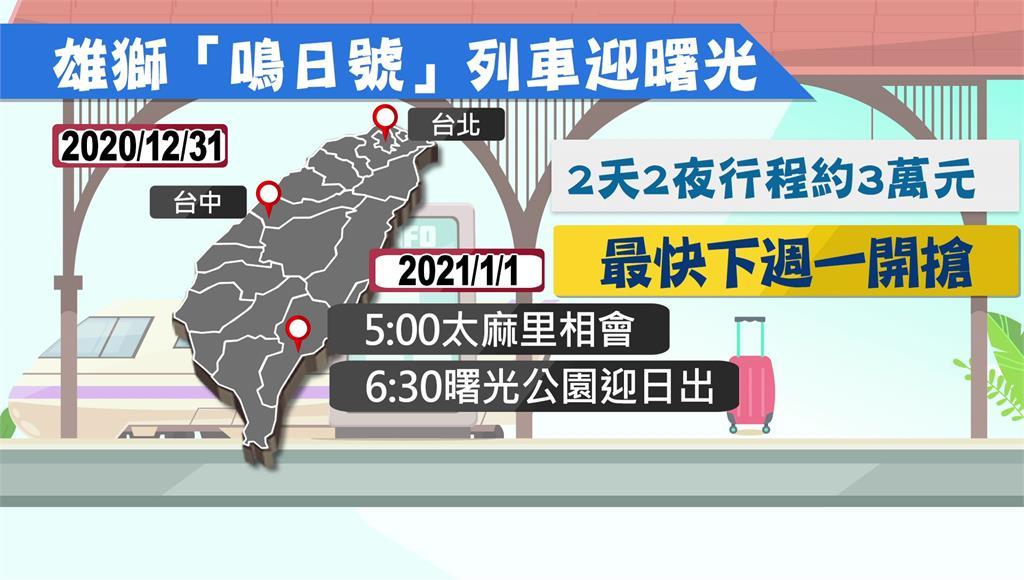 台鐵「鳴日號」雄獅奪標 12/31首發車迎曙光
