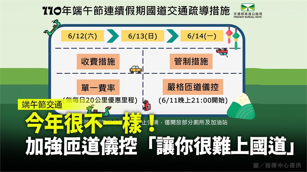 端午國道交通管制嚴格。圖/指揮中心提供
