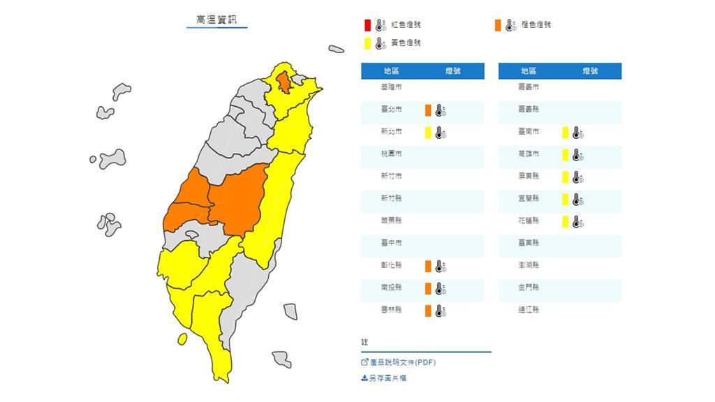 中央氣象局針對全台10縣市發布高溫特報。圖:翻攝自中央氣象局
