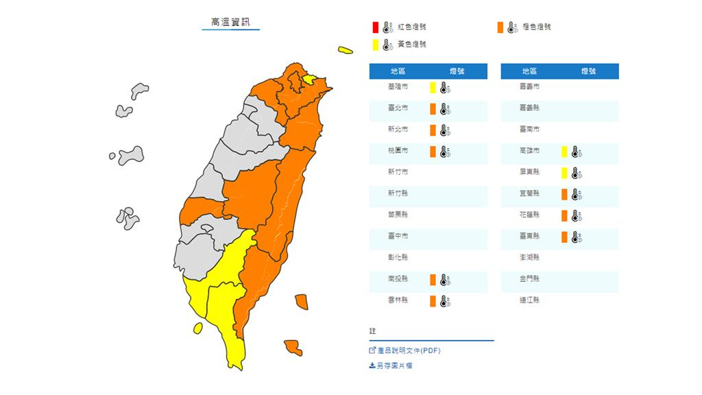 中央氣象局針對全台11縣市發布高溫特報。圖:翻攝自中央氣象局
